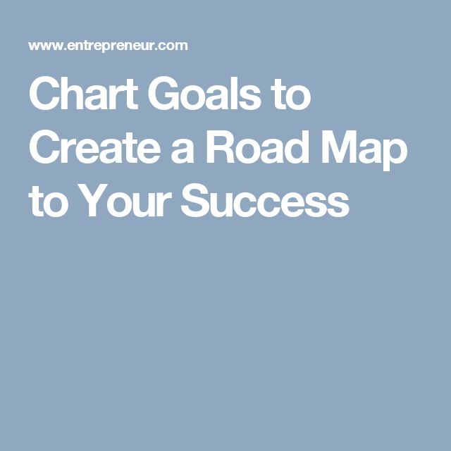 Chart Goals to Create a Road Map to Your Success