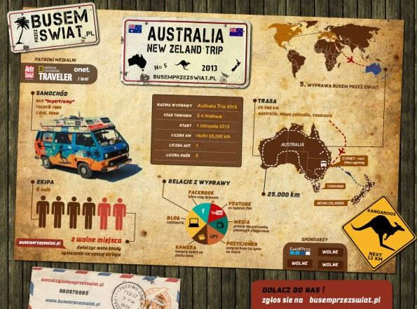 Busem Przez Świat - naprawa busa przed wyprawą do Australii. Projekt dowodzi, że polak potrafi! Finansowanie społecznościowe! #crowdfunding #crowdfundingpl
