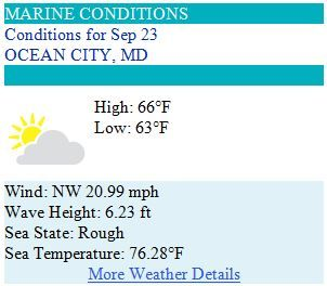 Ocean City Maryland Weather Forecast for Tuesday, September 23 2014 - Welcome to Fall, temps dropping! #ocmd