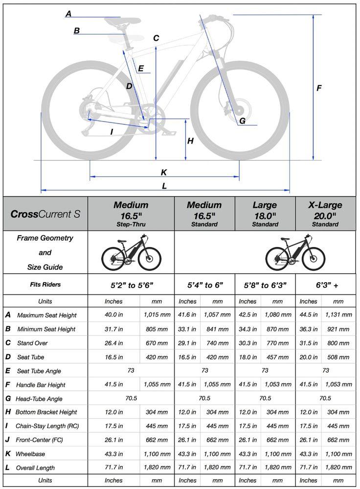 Trek Stache geometry chart Bicicletas vintage, Bicicleta