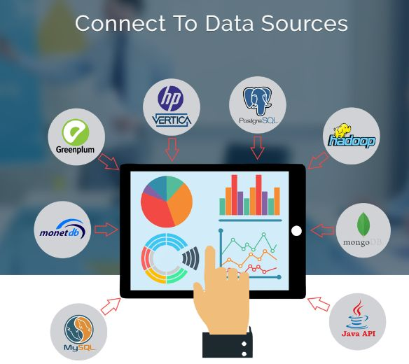 104 best Open Source Business Intelligence Tools images on - business intelligence specialist sample resume