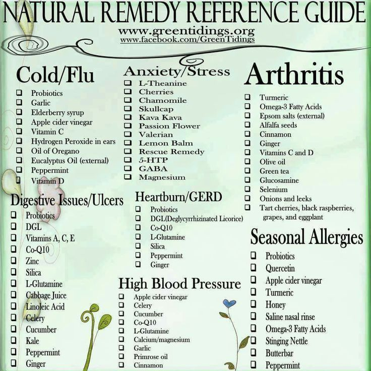Handy reference chart of natural remedies