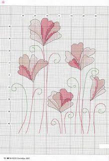 Blossoms chart