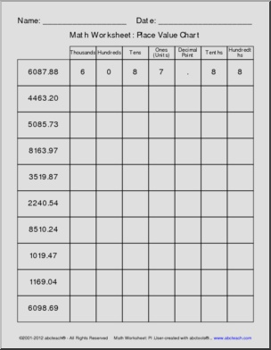 Number Names Worksheets free printable place value chart : 1000+ ideas about Place Value Chart on Pinterest | Place Values ...