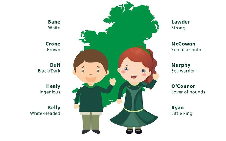 A common Irish names may be the earliest recorded surname recorded in all of Europe! We've quite a history.