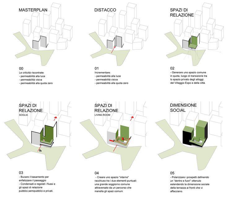 tower plazza design process