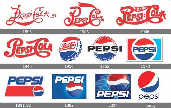 historia de logos famosos - Buscar con Google