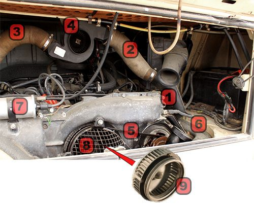 19721979 VW Bus Type 4 Engine Photos and Parts Avery's