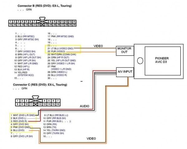 Pioneer Avic D3 Wiring Diagram Inspirational Canopi Of Within D1 Diagram Pioneer Honda Odyssey