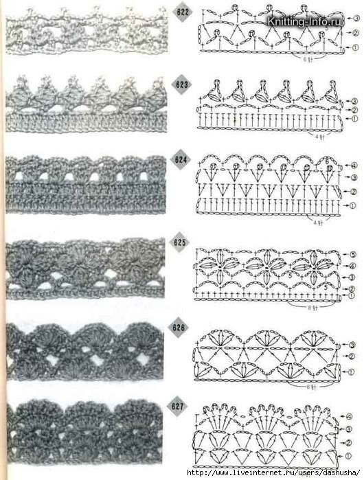 Crochet lace edging with diagrams # 06
