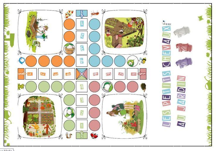 Mise jour projet de classe jardinage ducation l for Meilleur site de jardinage
