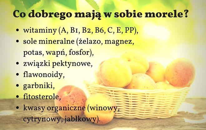 Właściwości moreli #morele #morela #fruits #owoce #sweet #healthyfood #food #witaminy