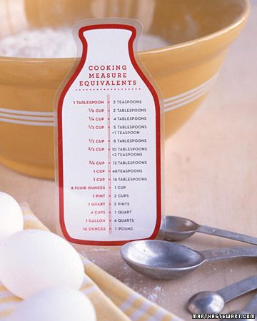 Cook's Helper. Print off this' cooking measure equivalents' to add in with your food gift.