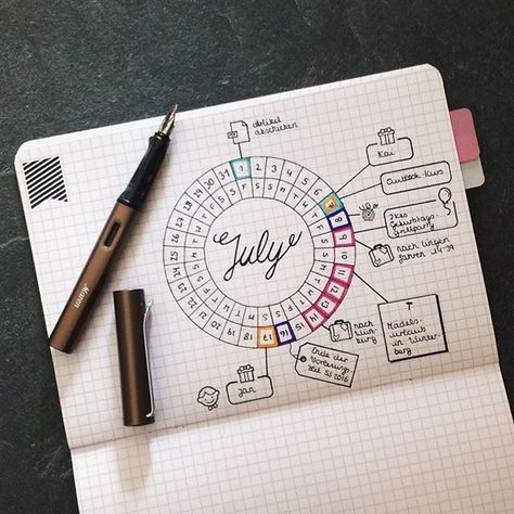 This future log is an interesting graphic way of doing it... just leaving it here because it shows BuJo is for experimenting -L-