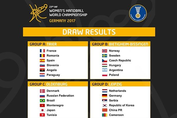 International Handball Federation > Germany 2017 draw results