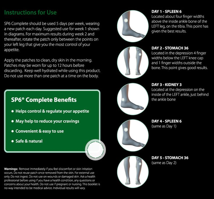 SP6 Complete--video and where to place the patches. #nutrition #health