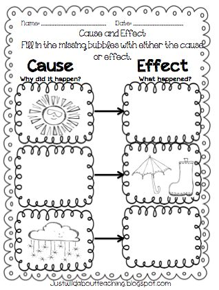 139 best READ4~CAUSE & EFFECT images on Pinterest