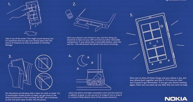 Mitos sobre los iPhone ¿Verdadero o Falso?