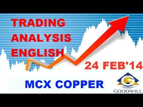 MCX copper trading tips are best for beginners