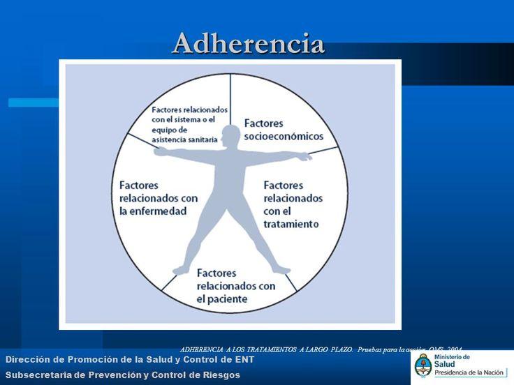 Pin de Rocio Diaz en Adherencia terapéutica | Pinterest