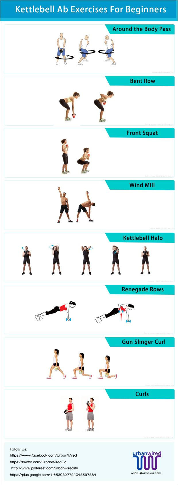 If you are looking for a very good resistance-training workout which will also help you lose weight. Kettlebell ab exercises are a good option for you. Beginner Workout Routine // Pretty Perfect Living