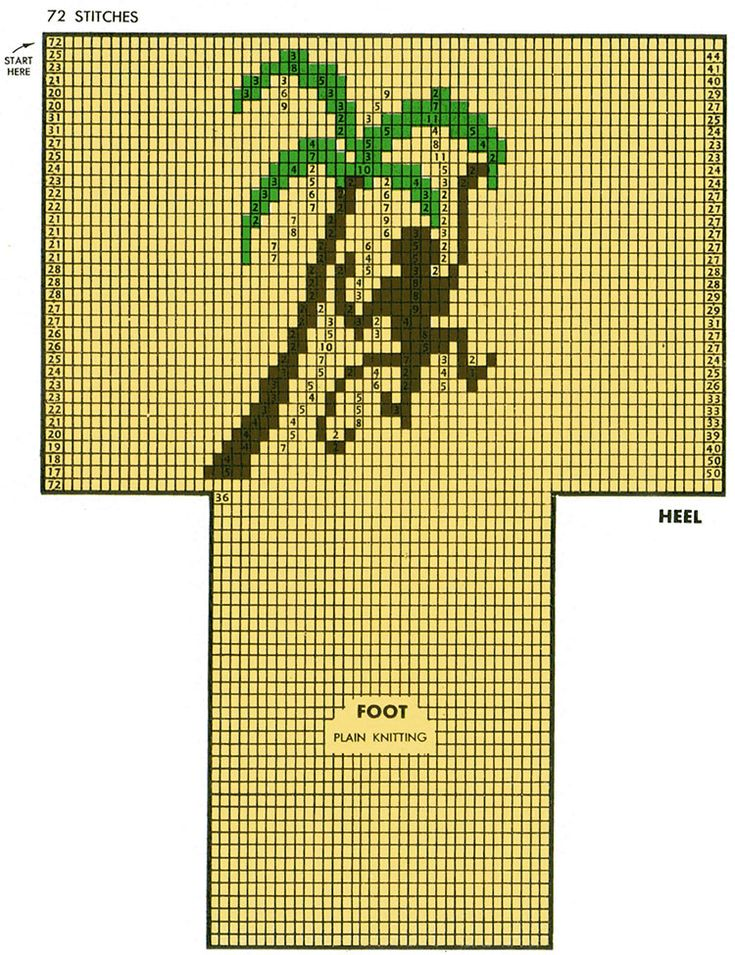 Monkey Shines Socks Pattern #7264 chart