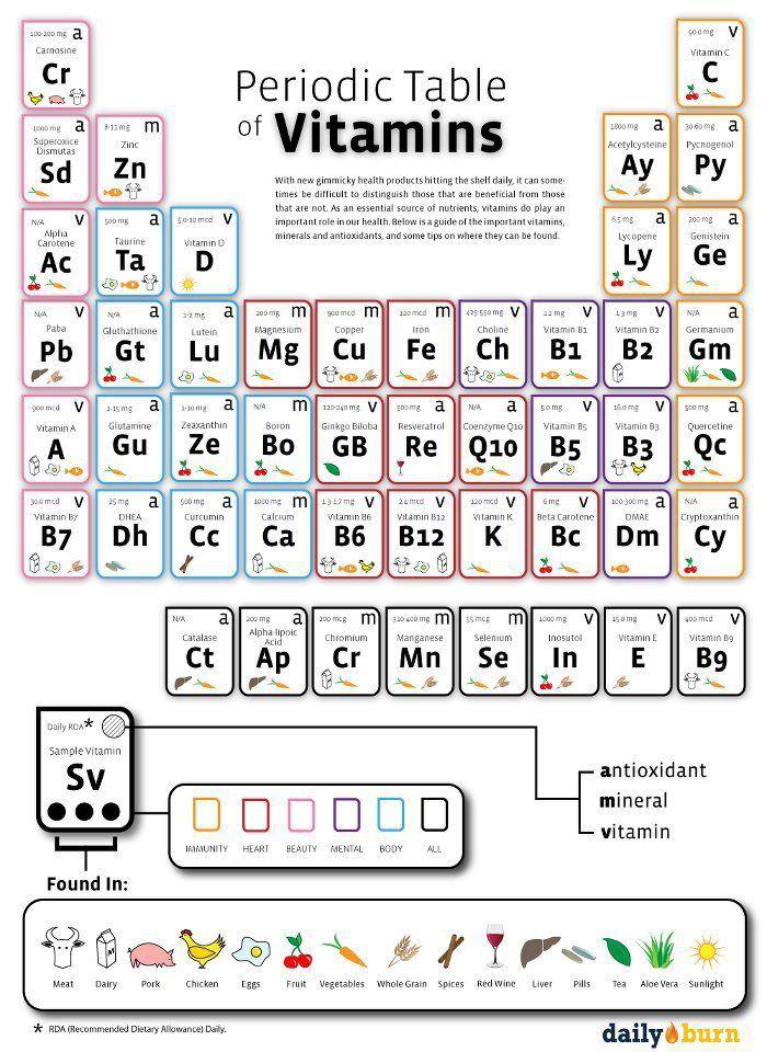Importance Of Vitamins And Minerals Pdf Download hemodynamique personne soluce netappel fixvundo