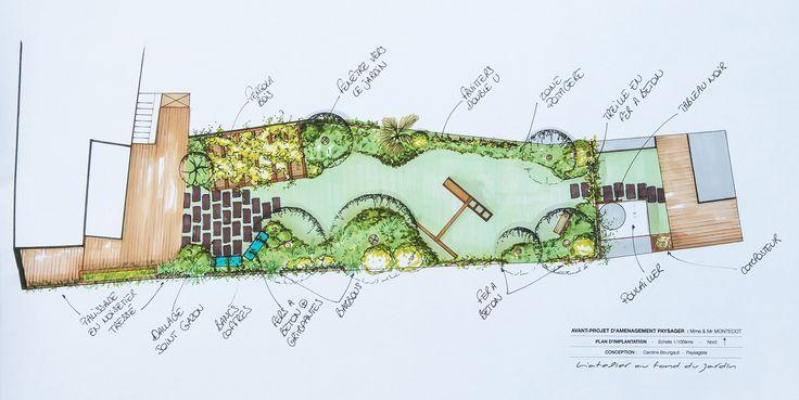Les 62 meilleures images du tableau l 39 atelier au fond du jardin paysagiste sur pinterest - Plan amenagement jardin ...