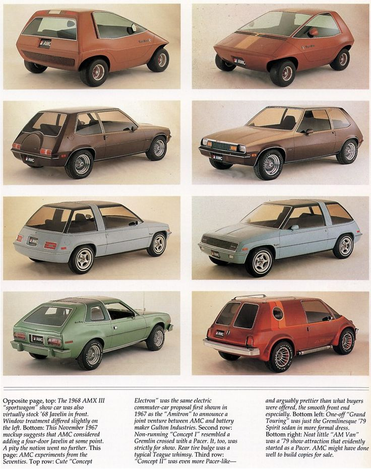 AMC Prototypes, Models and Show Cars / Editorial Use