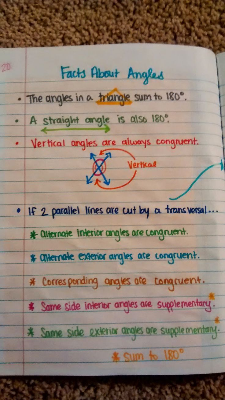 Math = Love: Trig Interactive Notebook Pages for Unit 1: Algebra and Geometry Review