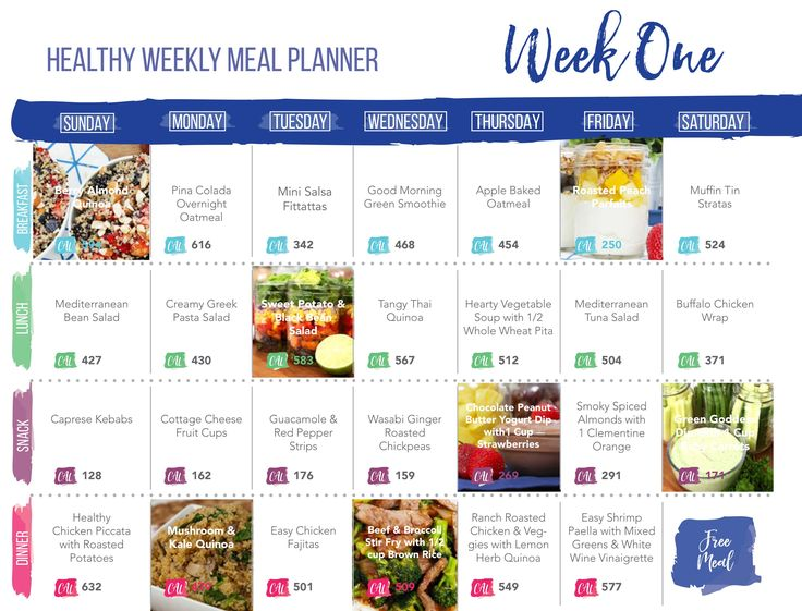 HEALTHY MEAL PLAN WEEK ONE!! Week Oneu0027s menu includes my Berry - healthy meal plan