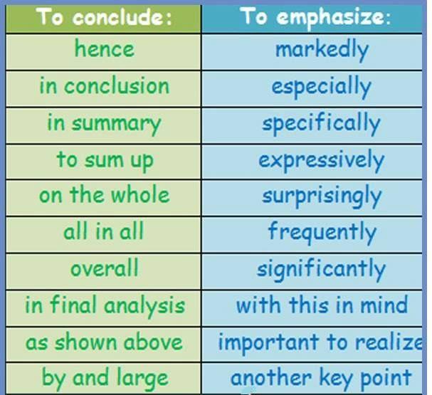 Argumentative essay peer editing