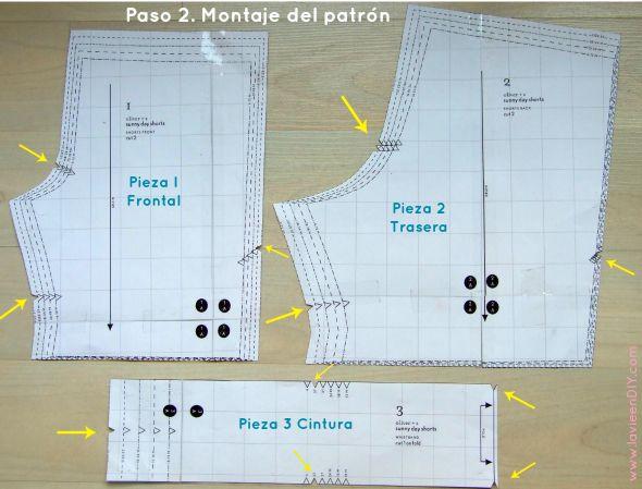 Tutorial costura fácil: shorts para niño (patrón gratuito de Oliver S) - Parte I