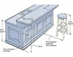 Perfect Best 25+ Kitchen Island Dimensions Ideas On Pinterest | Kitchen Island  Cabinet Dimensions, Kitchen Island Bar Height And Kitchen Island Placement