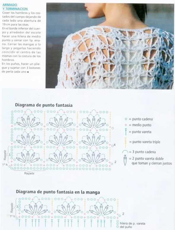jersey, sueter, top, calados, patrones para crochet   Patrones De ...