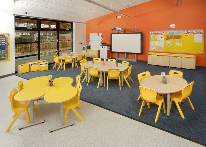 Radical Classroom Design ~ Best images about classroom wall colors on pinterest