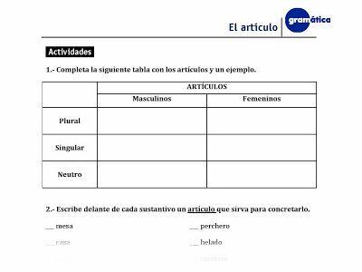 RECURSOS PRIMARIA | Ejercicios de gramática: el artículo ~ La Eduteca