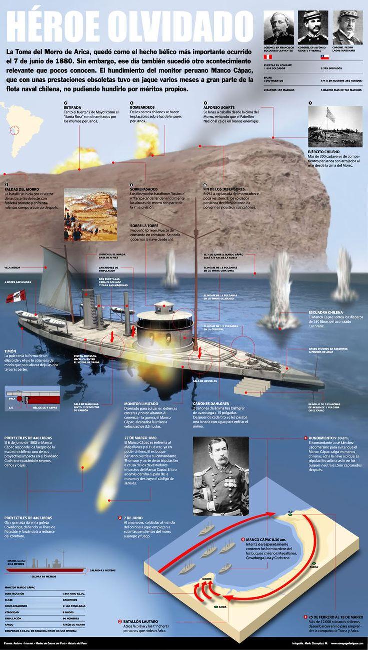 Historic Ships: Extant US Civil War Monitors