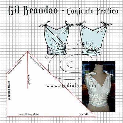 Turning #vintage blog post into a #PatternMakingClass @RoundSheGoes in MAY.  So excited!