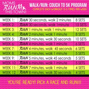 Couch to 5k Run/Walk plan. Run your first 5k the Moms RUN This Town way!