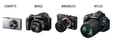 Riflessioni su come acquistare la giusta fotocamer...