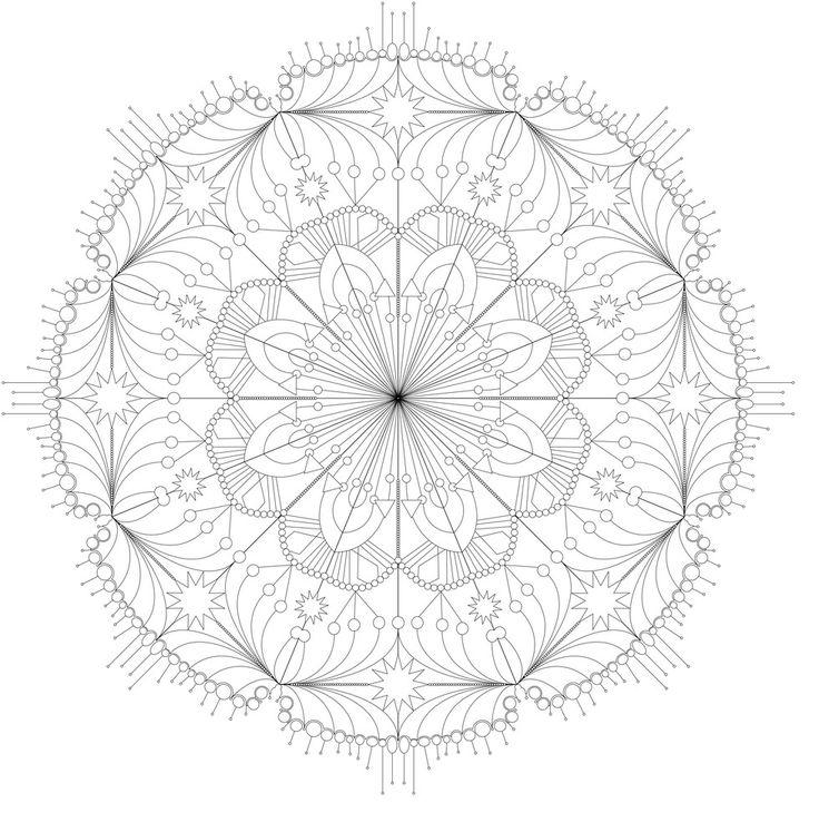 Psychology of the Mandala