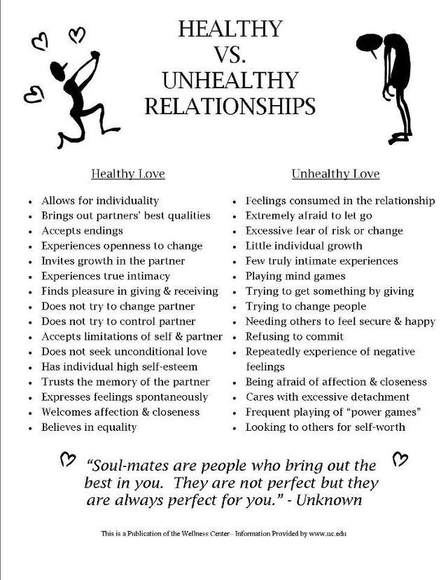 healthy vs unhealthy relationships To help you better identify the understand your relationships, here are some of the ways you can work out if you're in a healthy relationship vs an unhealthy.