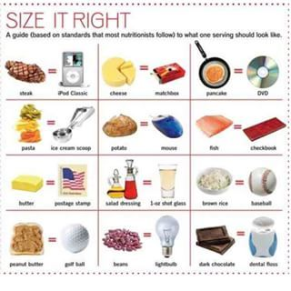 Or just guesstimate portions and servings wisely. | Here's Everything You Need To Know To Actually Lose Body Fat