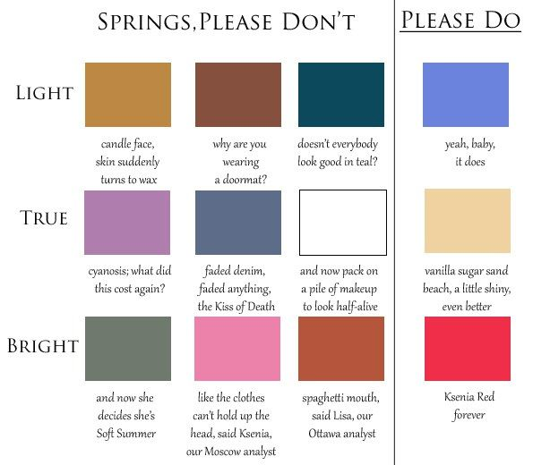 3 colours we would like Spring coloured people to never wear again and 1 we could see you in every day.