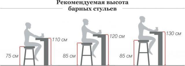 барная стойка высота: 19 тыс изображений найдено в Яндекс.Картинках