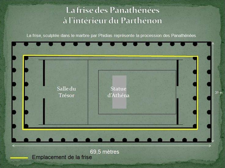 La frise des Panathénées à l'intérieur du Parthénon au Vè siècle avant JC. Source: © HISTGEOGRAPHIE.COM