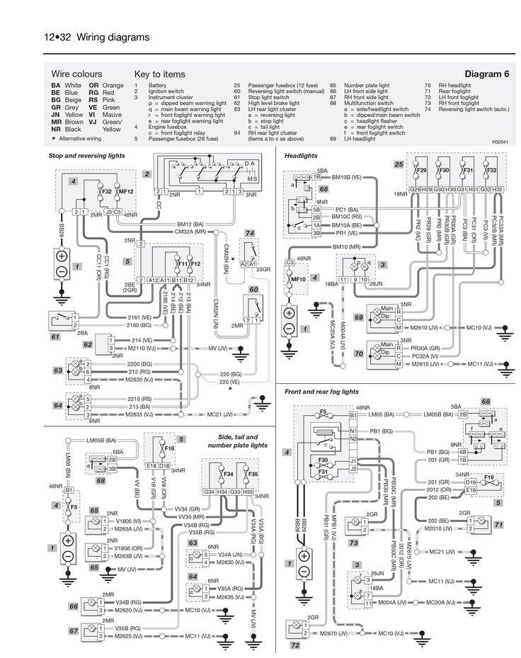 Diagram  Peugeot 206 Haynes Wiring Diagram Full Version Hd