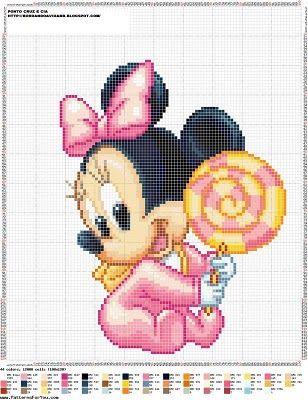 Gráfico ponto cruz - Minnie