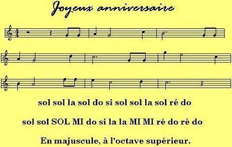 partition pour accordeon joyeux anniversaire                                                                                                                                                                                 Plus